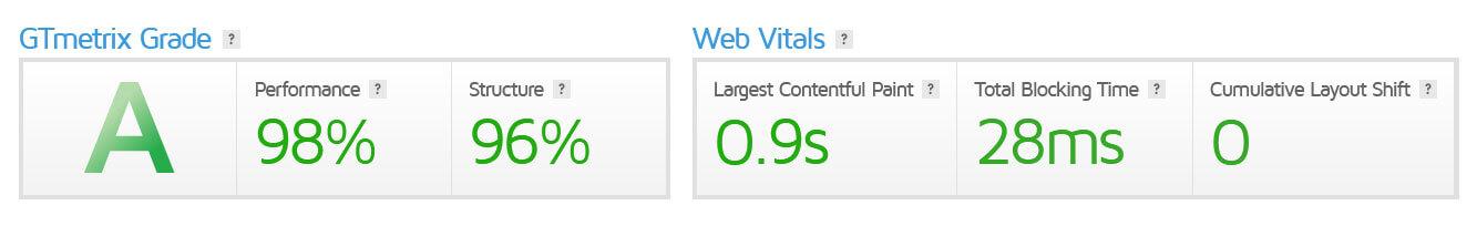 best-wordpress-hosting-convesio-4